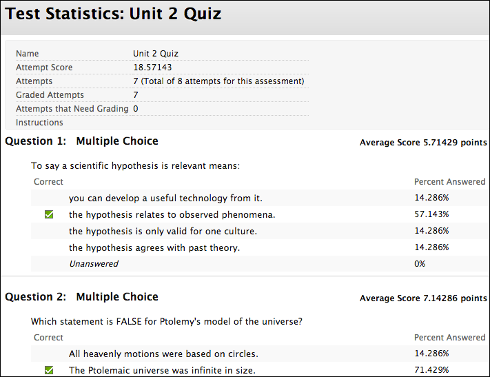 tests_surveys_results.png